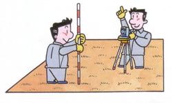 土地現況測量